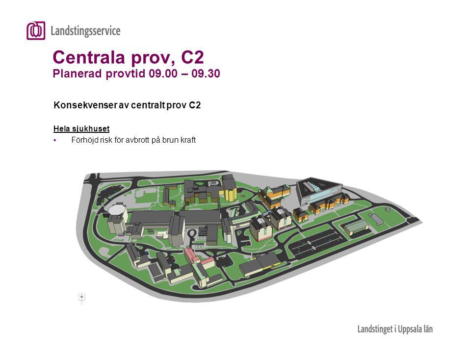 Centrala prov, C2 Planerad provtid 09.00 – 09.30