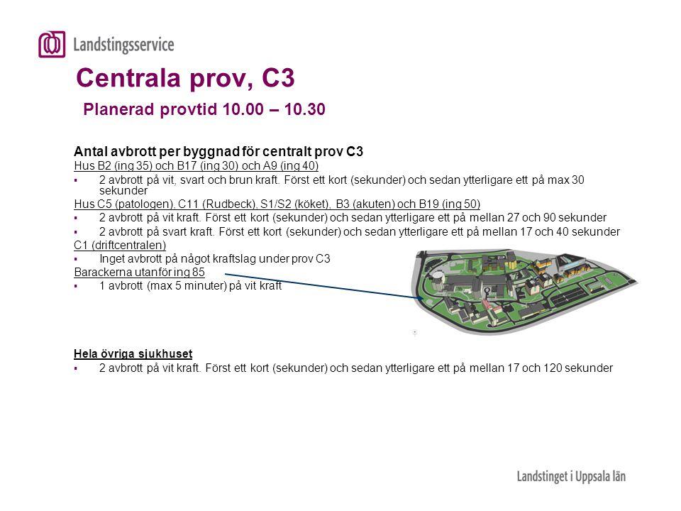 Centrala prov, C3 Planerad provtid 10.00 – 10.30