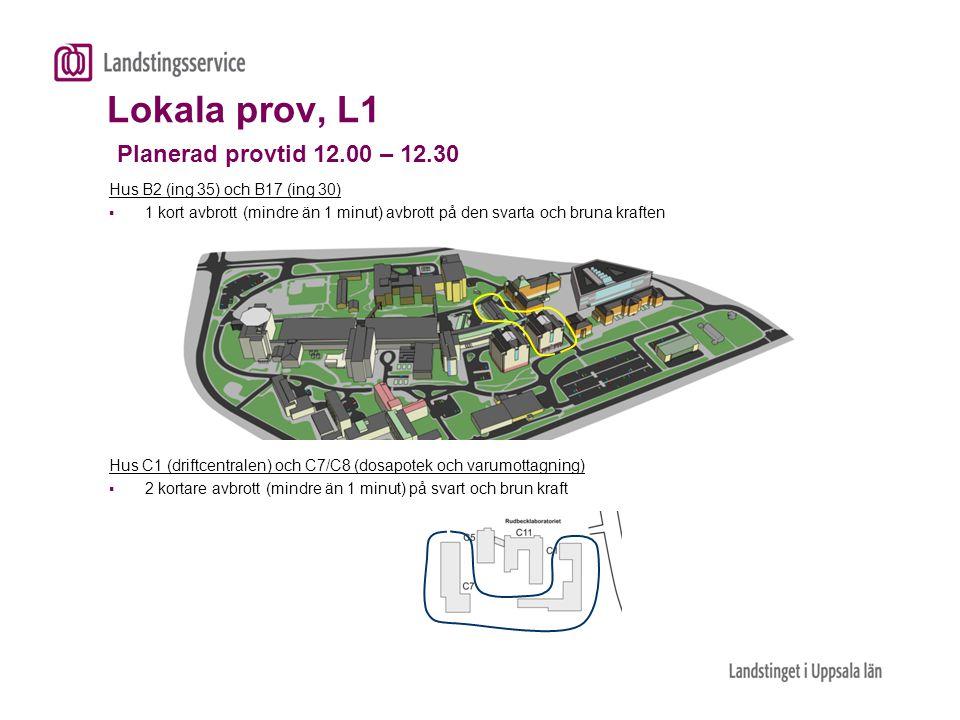 Lokala prov, L1 Planerad provtid 12.00 – 12.30