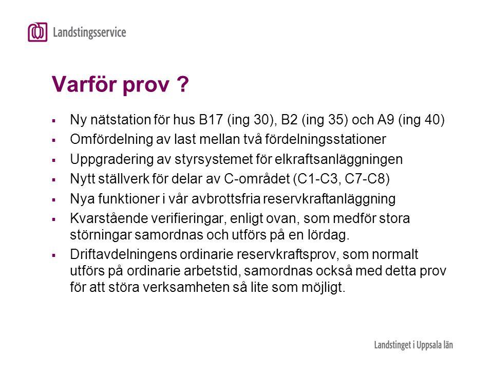 Varför prov Ny nätstation för hus B17 (ing 30), B2 (ing 35) och A9 (ing 40) Omfördelning av last mellan två fördelningsstationer.