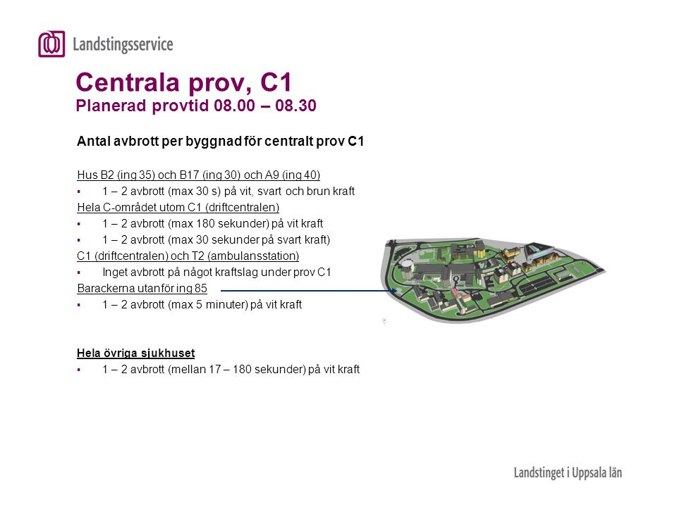 Centrala prov, C1 Planerad provtid 08.00 – 08.30