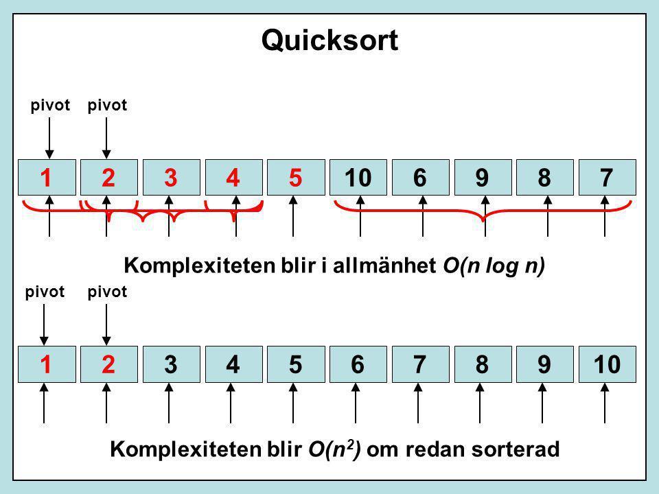 Quicksort pivot. pivot. 1. 1. 5. 2. 3. 9. 2. 3. 3. 3. 4. 2. 9. 4. 4. 4. 2. 9. 7.