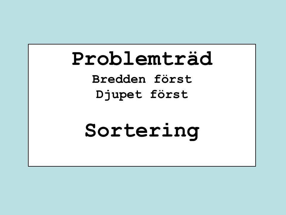 Problemträd Sortering