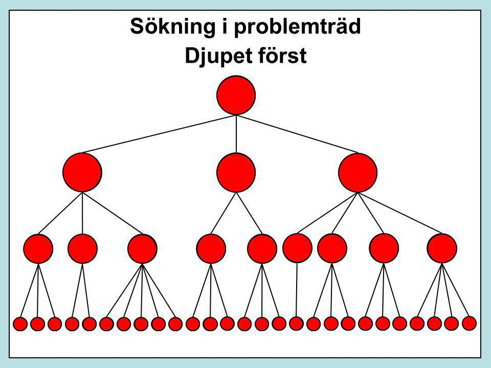 Sökning i problemträd Djupet först