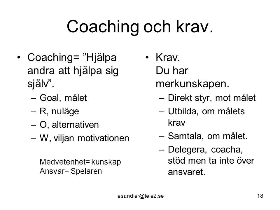 Coaching och krav. Coaching= Hjälpa andra att hjälpa sig själv .