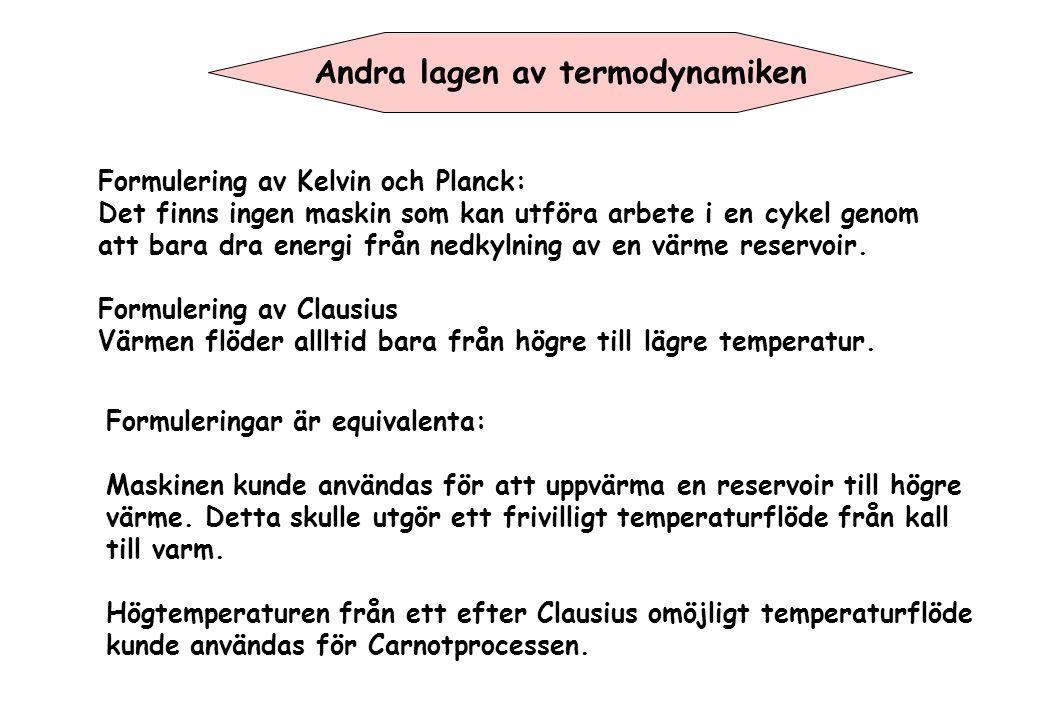 Andra lagen av termodynamiken