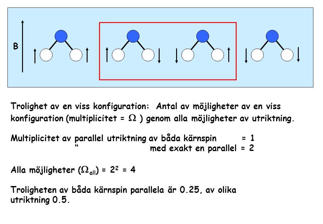 B Trolighet av en viss konfiguration: Antal av möjligheter av en viss. konfiguration (multiplicitet = W ) genom alla möjligheter av utriktning.