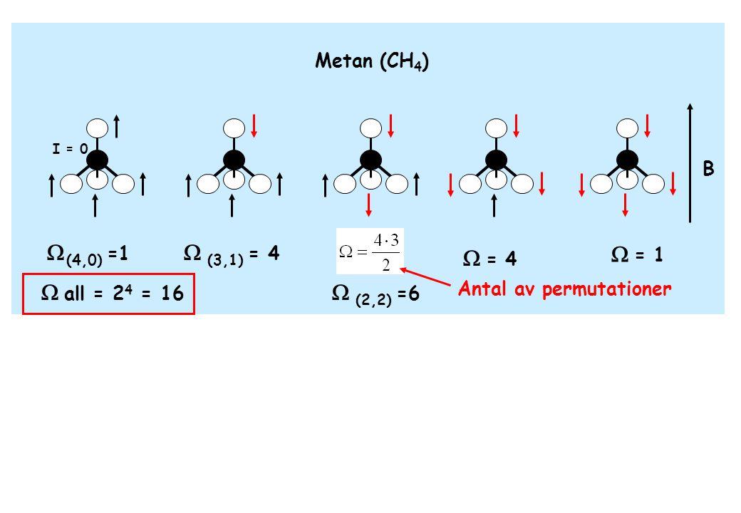 W(4,0) =1 W (3,1) = 4 W = 4 W = 1 W all = 24 = 16 W (2,2) =6