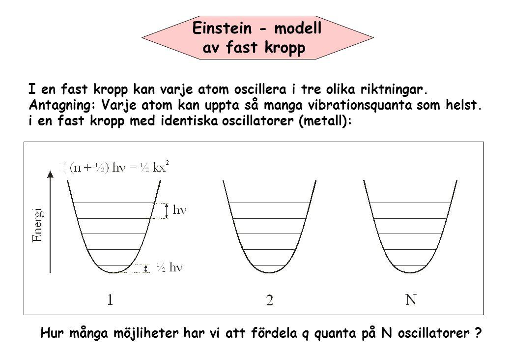 Einstein - modell av fast kropp
