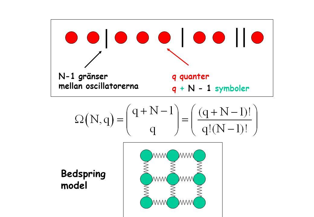 Bedspring model N-1 gränser mellan oscillatorerna q quanter