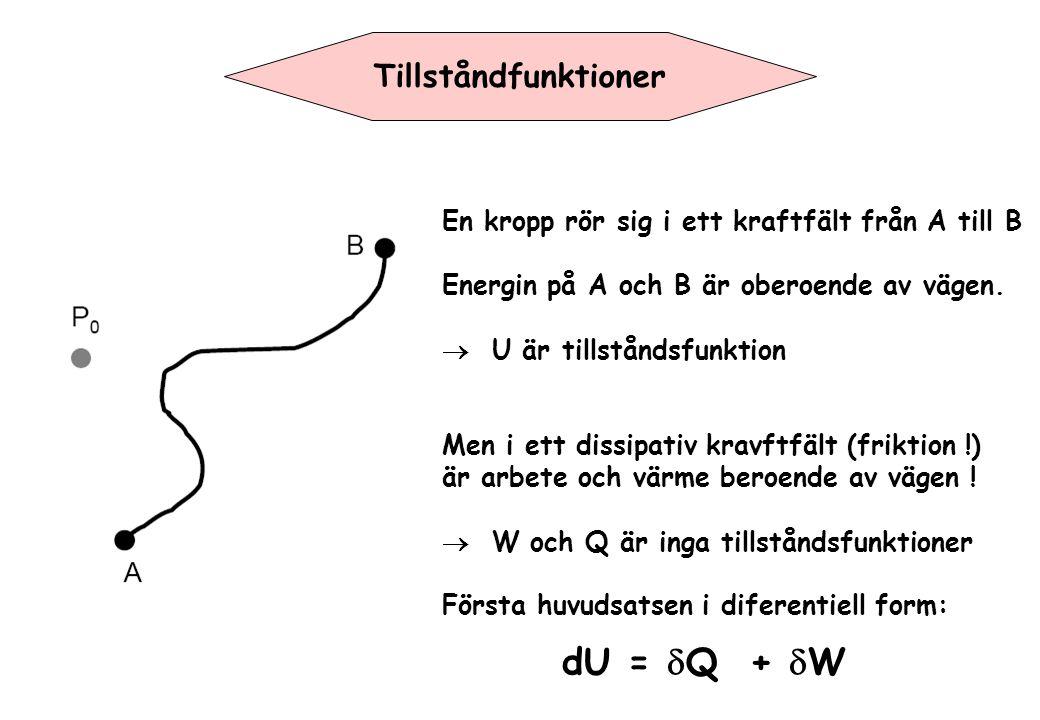 dU = dQ + dW Tillståndfunktioner
