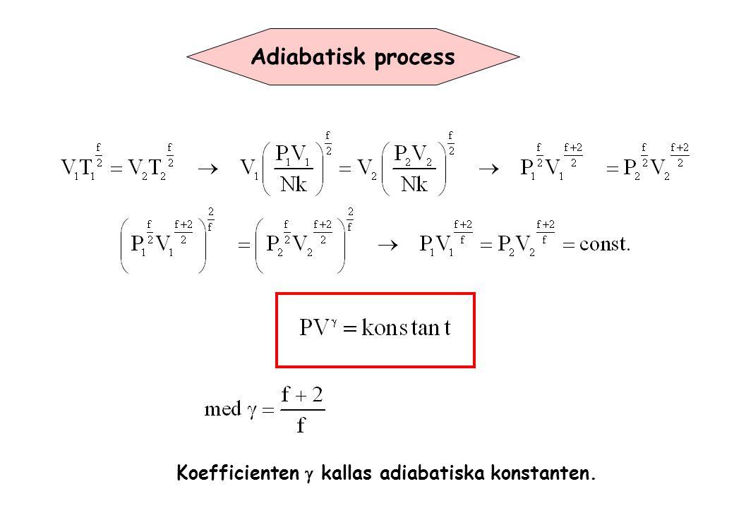 Adiabatisk process Koefficienten g kallas adiabatiska konstanten.