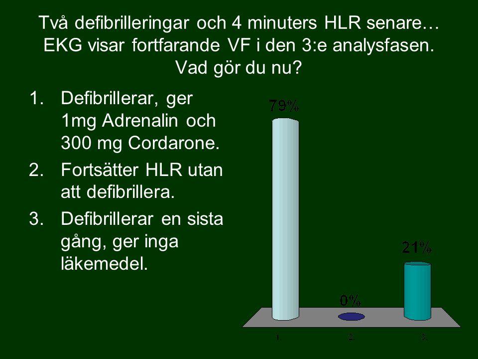 Två defibrilleringar och 4 minuters HLR senare… EKG visar fortfarande VF i den 3:e analysfasen. Vad gör du nu