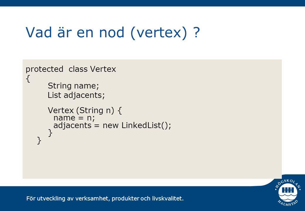 Vad är en nod (vertex) protected class Vertex { String name;