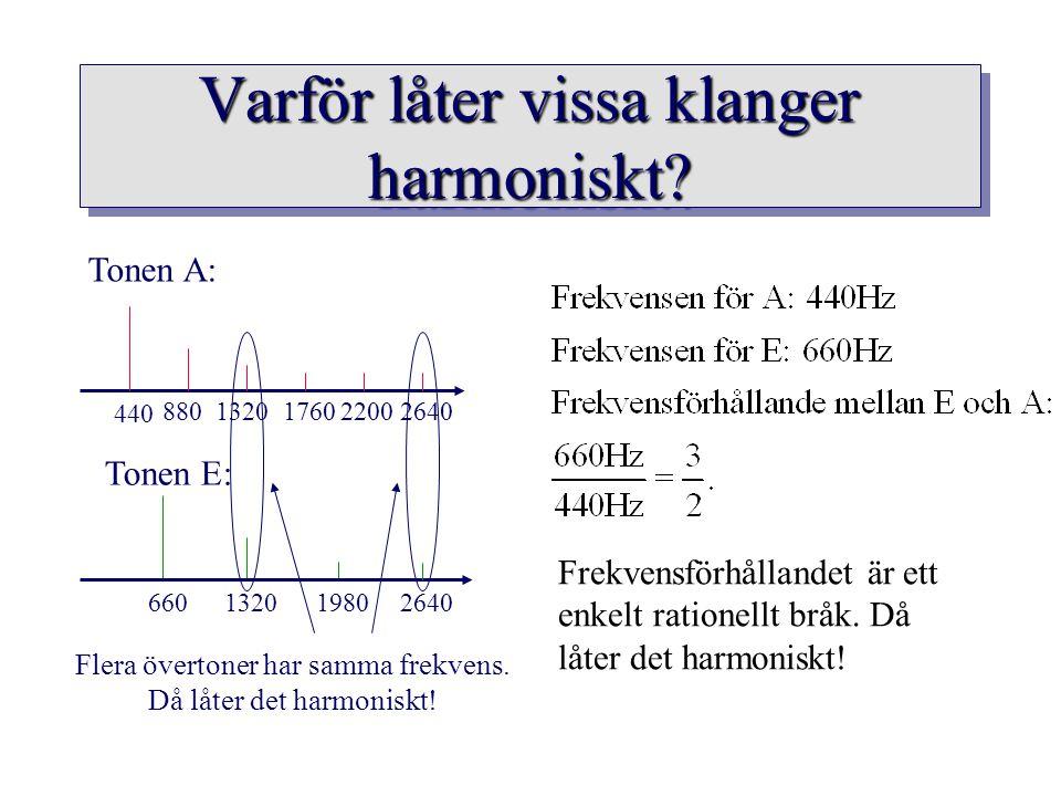 Varför låter vissa klanger harmoniskt