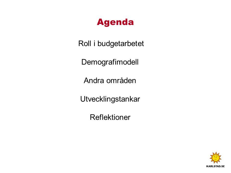 Agenda Roll i budgetarbetet Demografimodell Andra områden