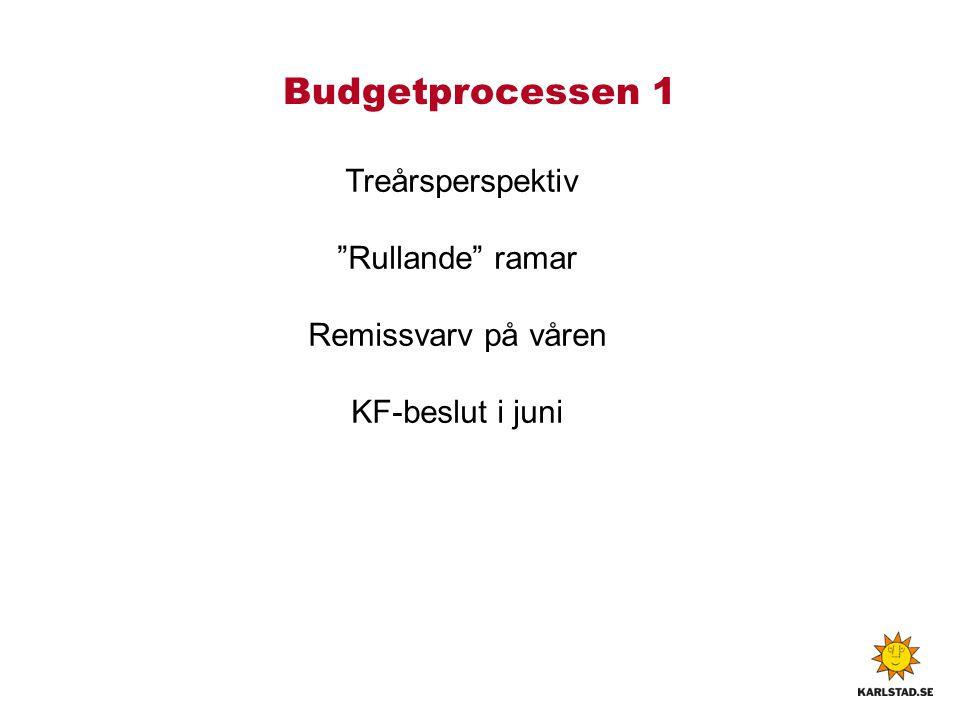 Budgetprocessen 1 Treårsperspektiv Rullande ramar