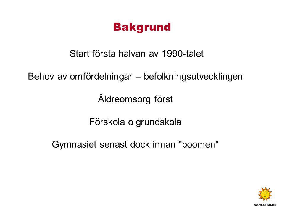 Bakgrund Start första halvan av 1990-talet