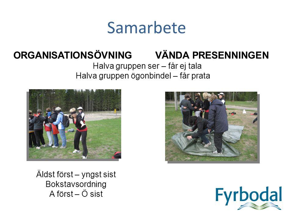 Samarbete ORGANISATIONSÖVNING VÄNDA PRESENNINGEN