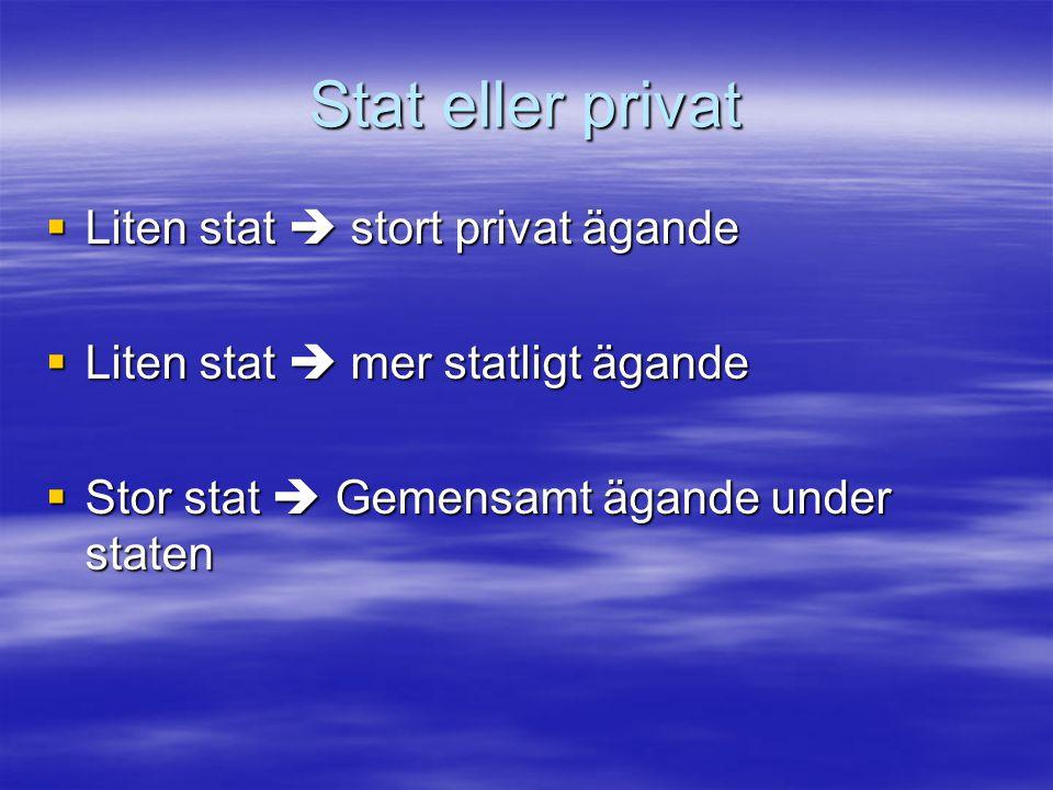 Stat eller privat Liten stat  stort privat ägande