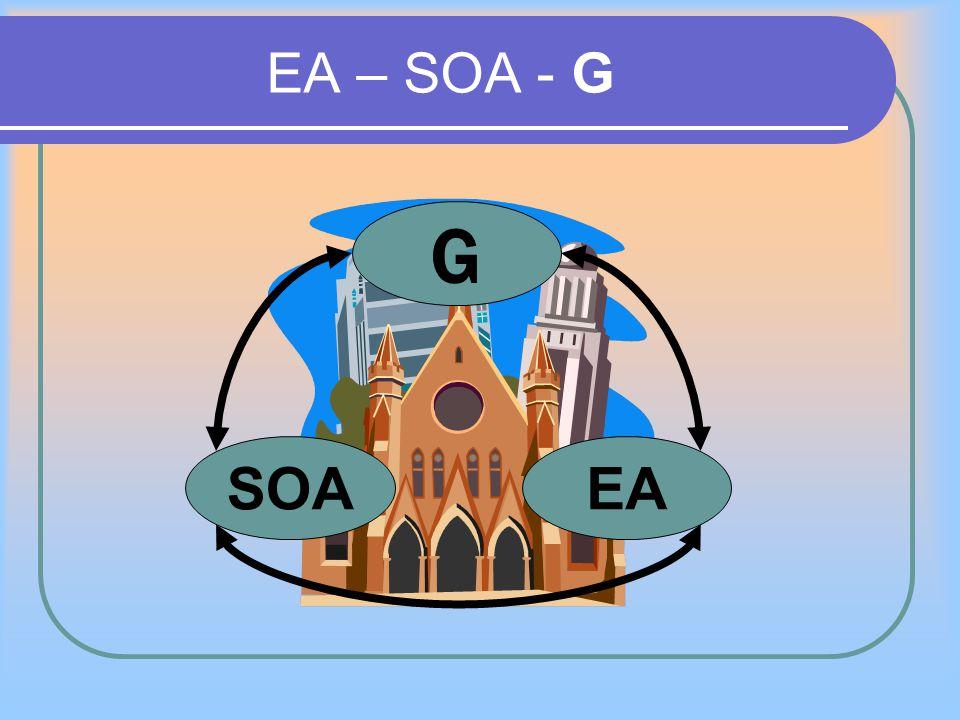 EA – SOA - G G. SOA. EA.