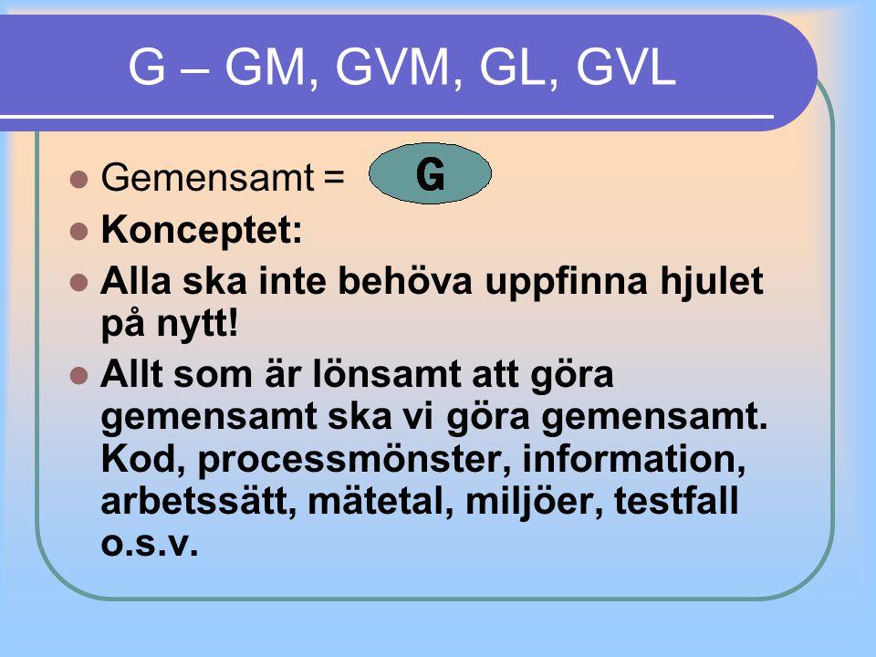 G – GM, GVM, GL, GVL Gemensamt = Konceptet: