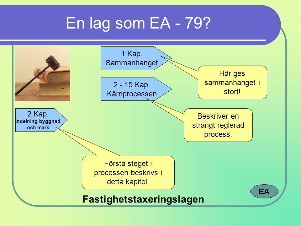 En lag som EA - 79 Fastighetstaxeringslagen 1 Kap. Sammanhanget