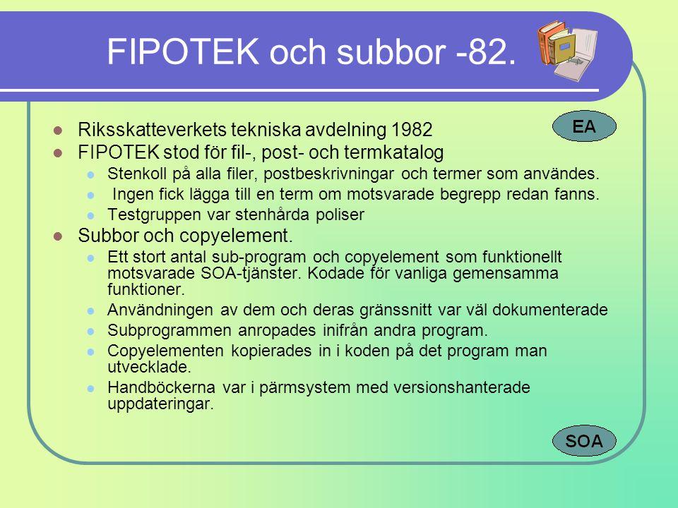 FIPOTEK och subbor -82. Riksskatteverkets tekniska avdelning 1982