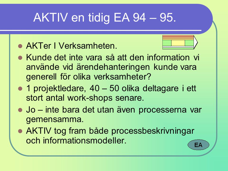 AKTIV en tidig EA 94 – 95. AKTer I Verksamheten.