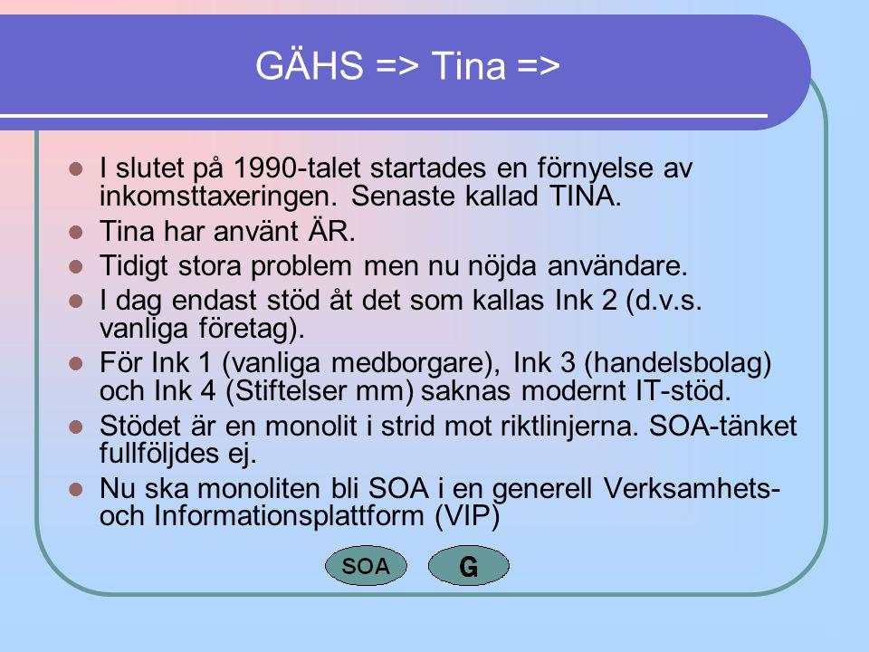 GÄHS => Tina => I slutet på 1990-talet startades en förnyelse av inkomsttaxeringen. Senaste kallad TINA.