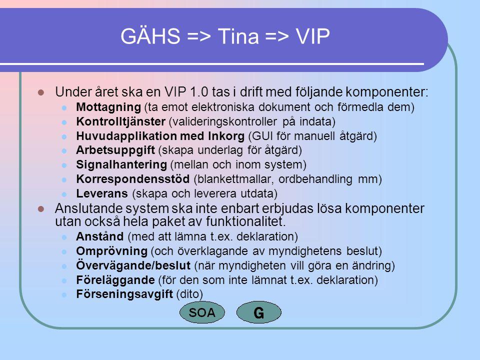 GÄHS => Tina => VIP