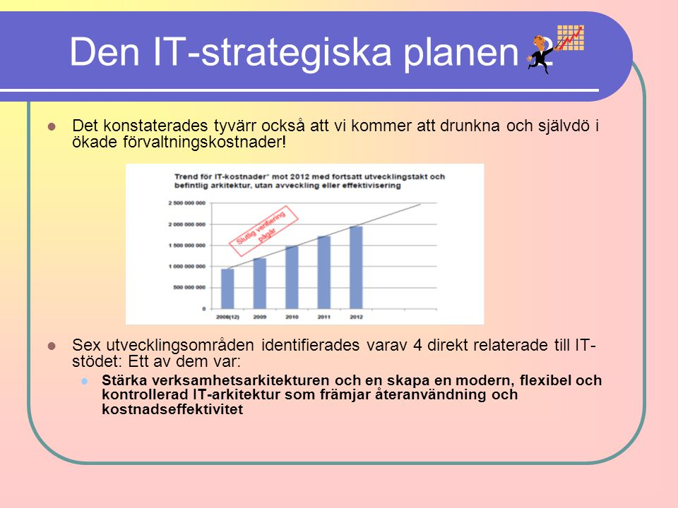 Den IT-strategiska planen 2