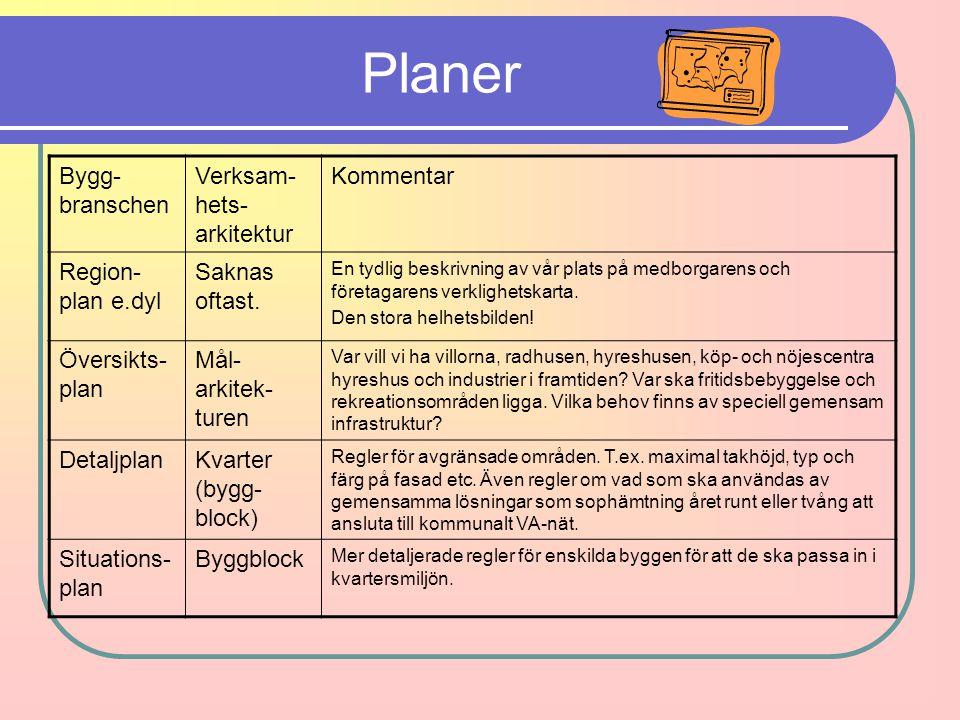 Planer Bygg-branschen Verksam-hets-arkitektur Kommentar