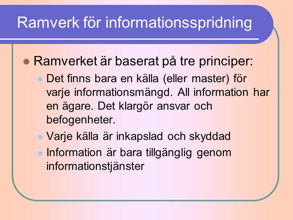 Ramverk för informationsspridning