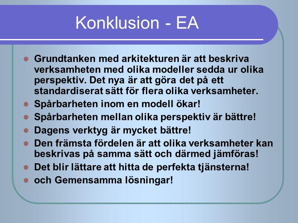 Konklusion - EA