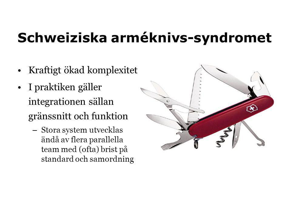Schweiziska arméknivs-syndromet