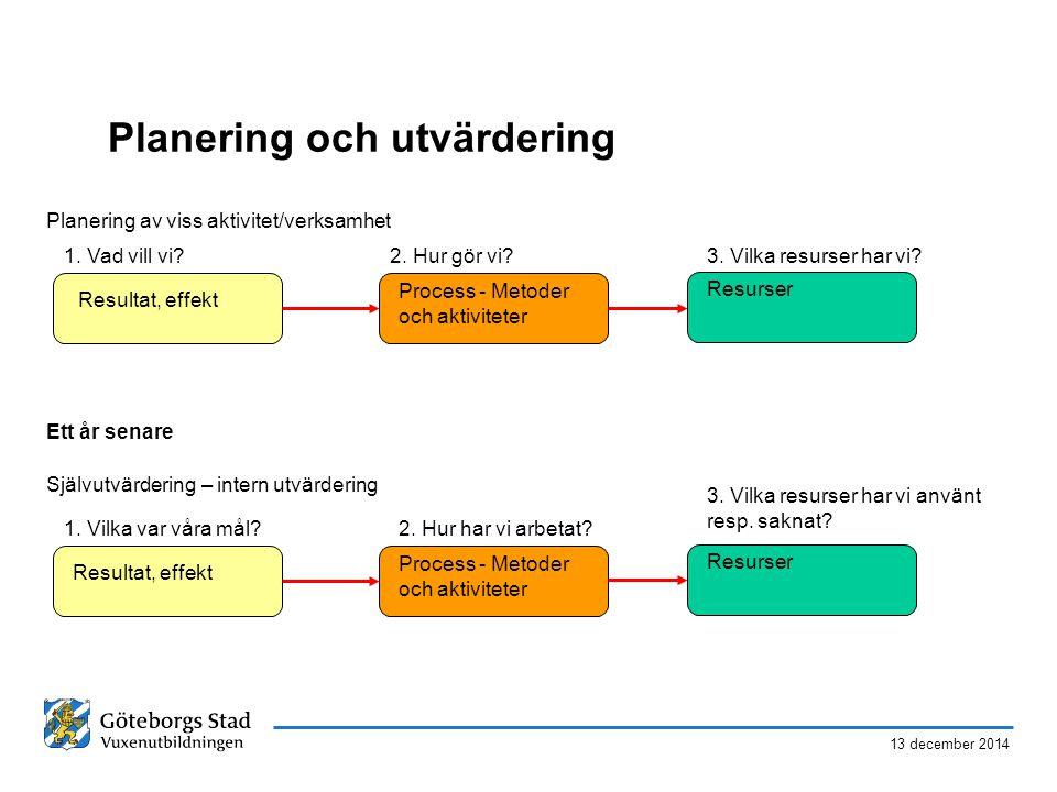 Planering och utvärdering