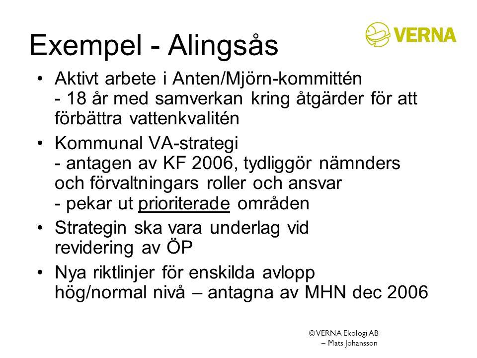 Exempel - Alingsås Aktivt arbete i Anten/Mjörn-kommittén - 18 år med samverkan kring åtgärder för att förbättra vattenkvalitén.