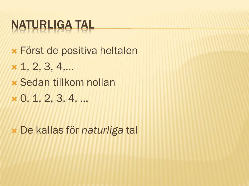 Naturliga tal Först de positiva heltalen 1, 2, 3, 4,…
