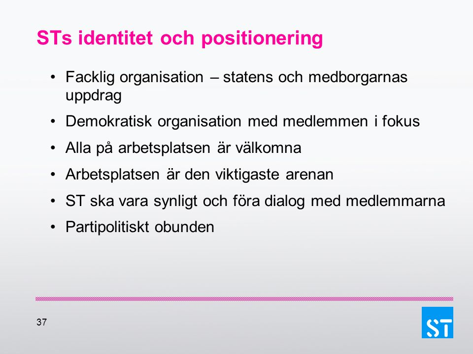 STs identitet och positionering