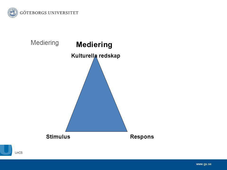 Mediering Mediering Kulturella redskap Stimulus Respons