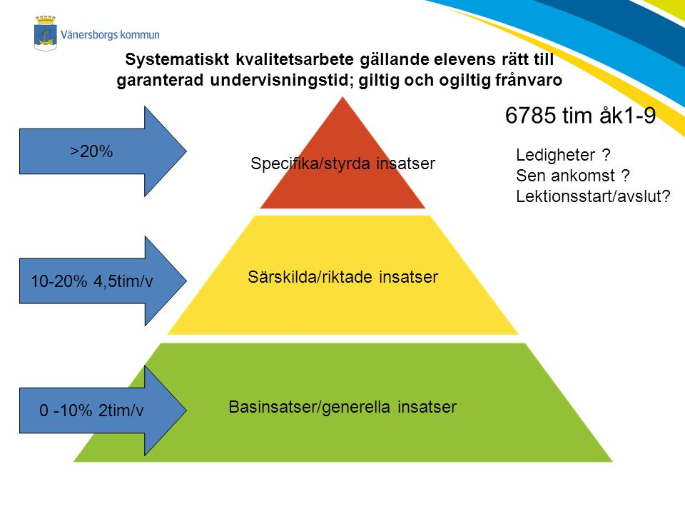 6785 tim åk1-9 Systematiskt kvalitetsarbete gällande elevens rätt till