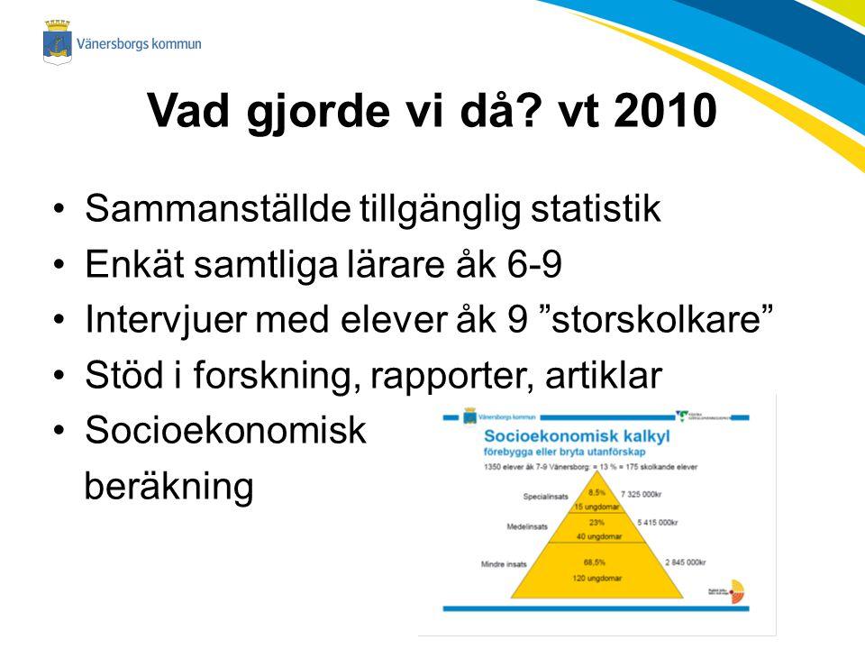 Vad gjorde vi då vt 2010 Sammanställde tillgänglig statistik