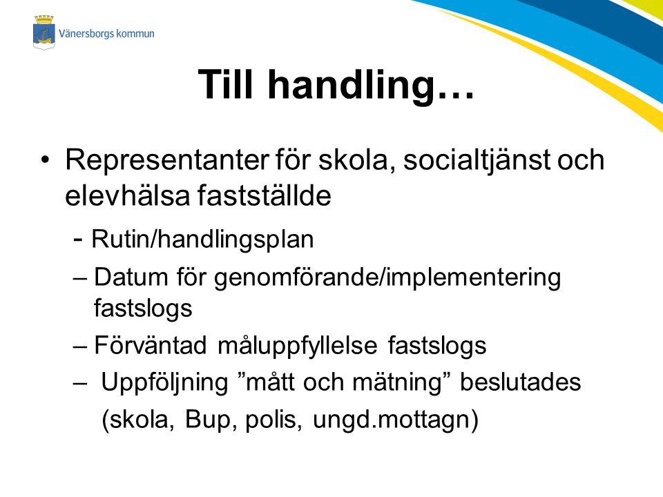 Till handling… Representanter för skola, socialtjänst och elevhälsa fastställde. - Rutin/handlingsplan.