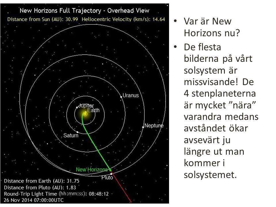 Var är New Horizons nu