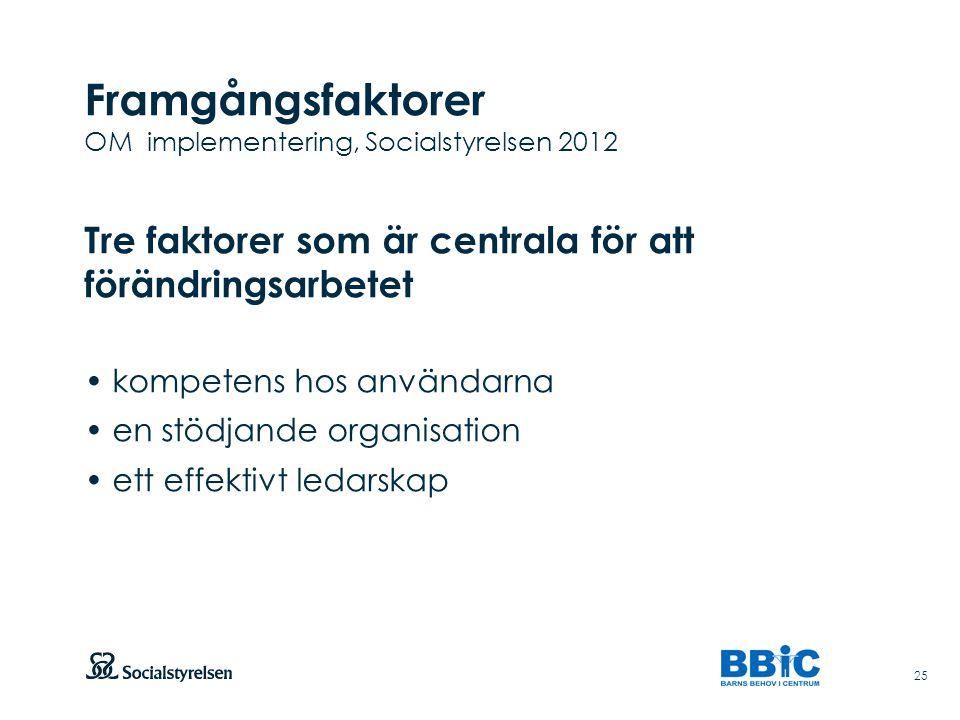 Framgångsfaktorer OM implementering, Socialstyrelsen 2012