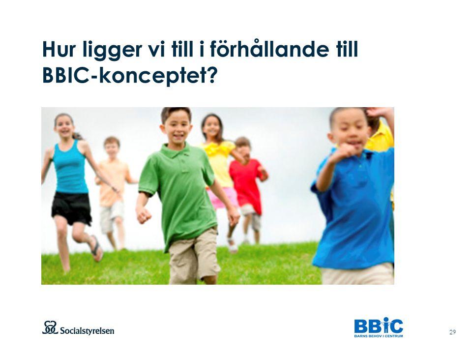 Hur ligger vi till i förhållande till BBIC-konceptet