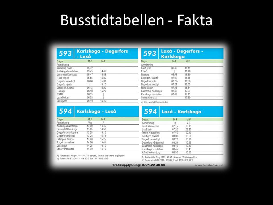 Busstidtabellen - Fakta
