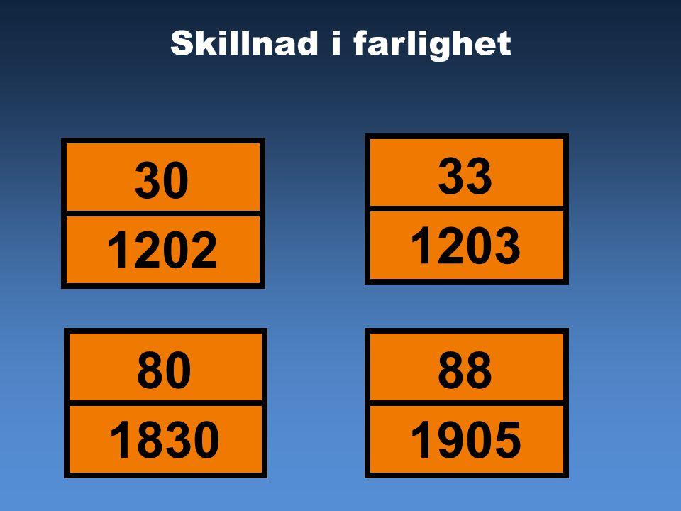 Skillnad i farlighet 33. 1203. 30. 1202.