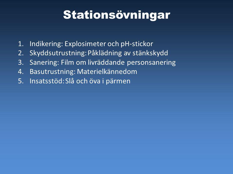 Stationsövningar Indikering: Explosimeter och pH-stickor